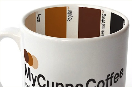 mycuppacoffee-mug-close